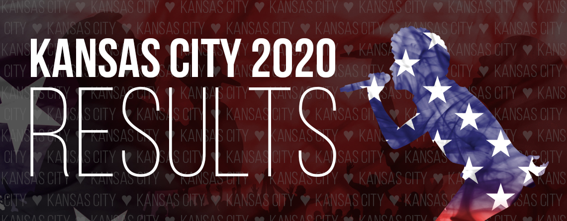 Heart of America Kansas City 2020 Results